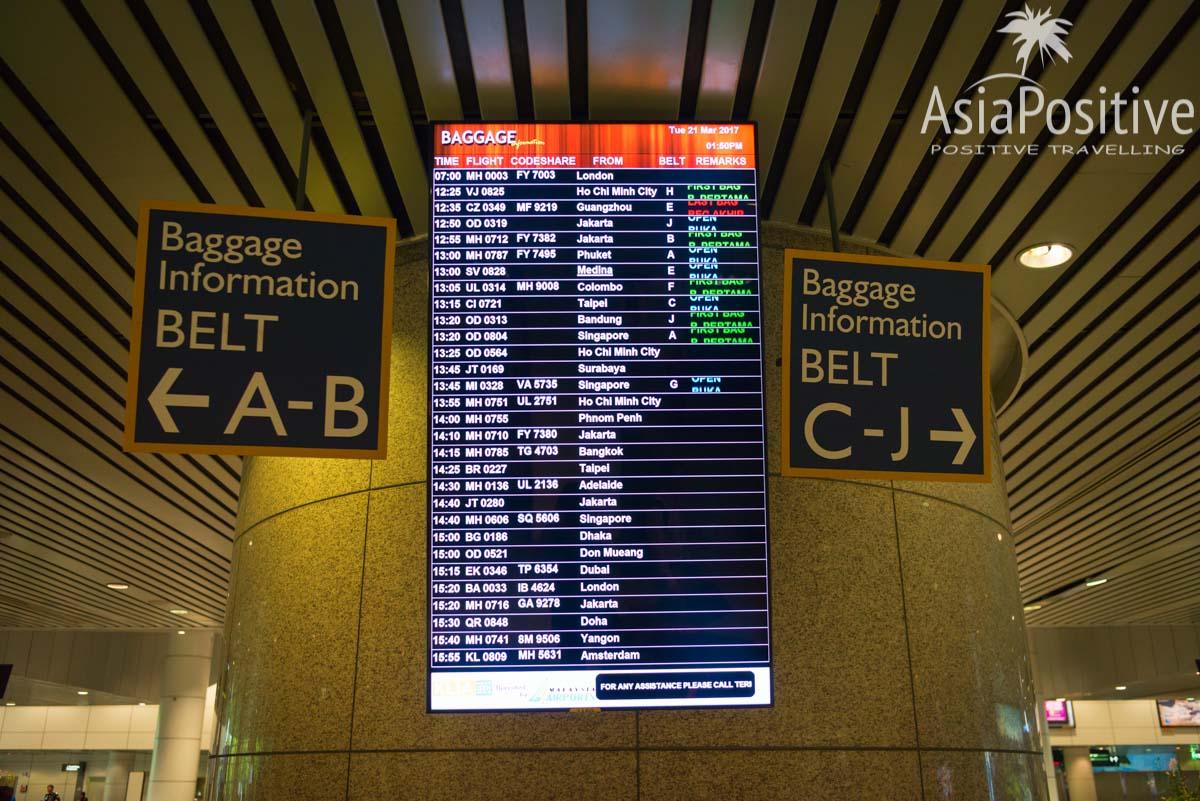 Табло и указатели в зоне получения багажа | Детальная пошаговая инструкция с фотографиями: что делать в аэропорту, на какую информацию на табло нужно обратить внимание, каким указателям следовать и что они означают (включая фото и перевод с английского). | Эксперт по путешествиям AsiaPositive.com