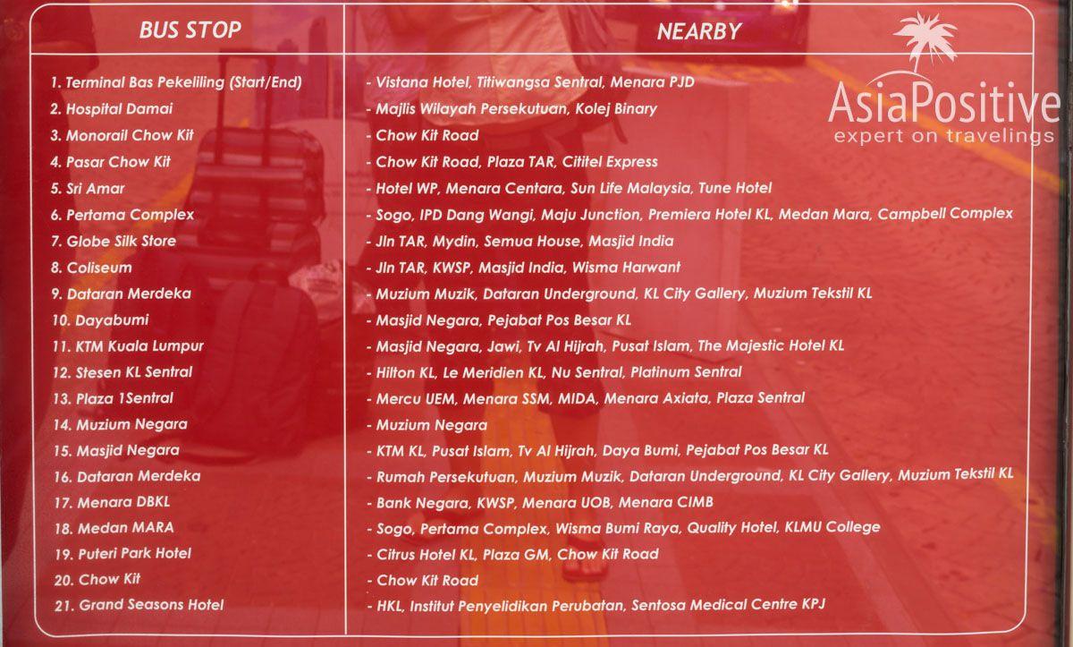 Детальное описание остановок на красном маршруте бесплатного автобуса | Виды автобусов в Куала-Лумпуре, как ими пользоваться и как можно ездить на автобусе по достопримечательностям Куала-Лумпура бесплатно.| Автобусы в Куала-Лумпуре (Малайзия): рейсовые, туристические и бесплатные | Путешествия по Азии AsiaPositive.com