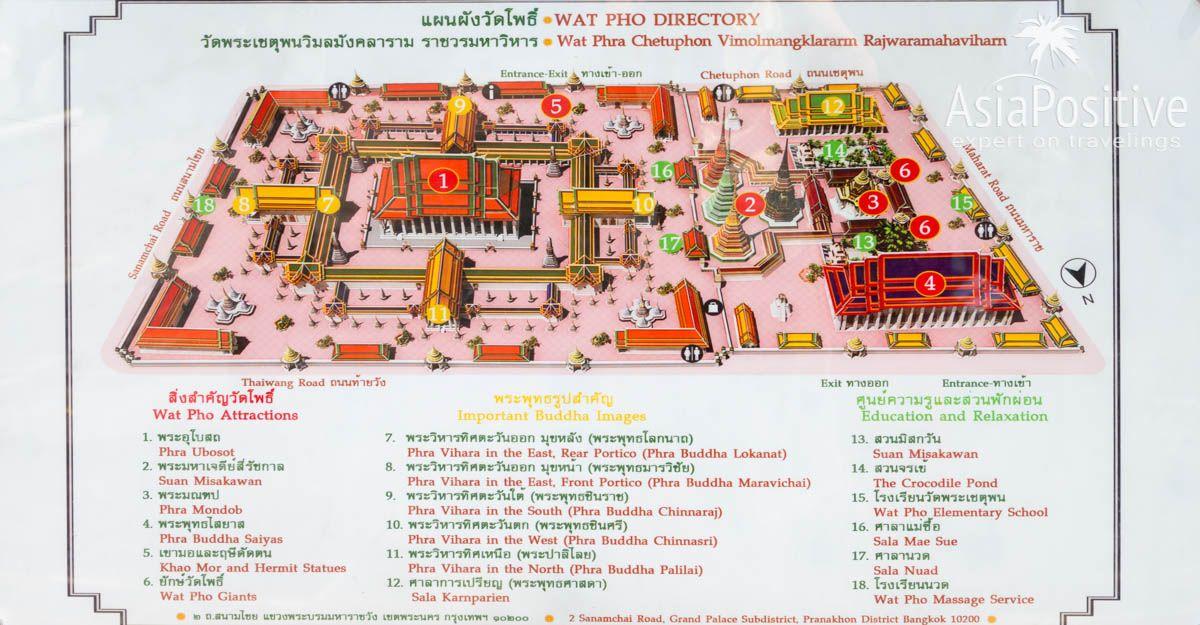 Схема Ват По - самые важные элементы храма | Детальный гид с фото по храму Ват По поможет найти самые интересные элементы и статуи храма, и понять их значение - получить максимум от посещения одной из главных достопримечательностей Бангкока. | Достопримечательность Бангкока Храм Ват По | Эксперт по путешествиям AsiaPositive.com