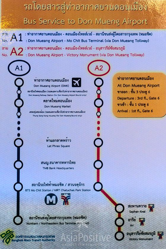 Маршруты автобусов А1 и А2 | Как доехать из международного аэропорта Бангкока Дон Муанг до Бангкока: варианты, цены, расписание, фото. Самые удобные и бюджетные способы добраться с аэропорта Дон Муанг в ваш отель. | Как добраться из аэропорта Дон Муанг в Бангкок | Эксперт по путешествиям AsiaPositive.com
