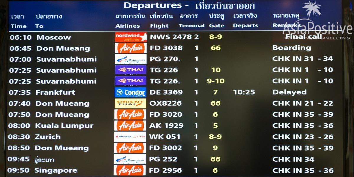 Табло вылета с указанием стоек регистрации на рейс | Детальная пошаговая инструкция с фотографиями: что делать в аэропорту | Путешествия AsiaPositive.com