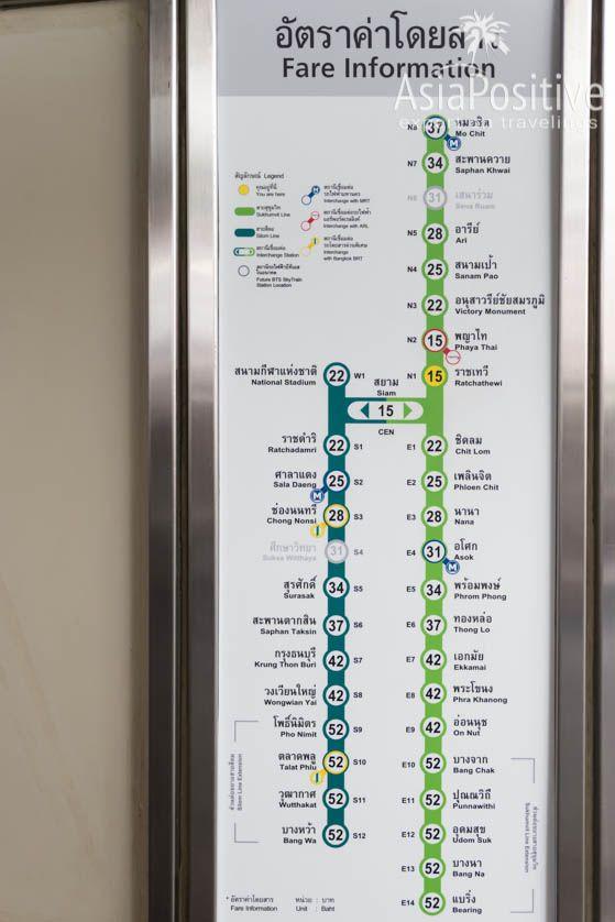 Стоимость проезда на BTS от станции Siam | Как разобраться в схеме метро Бангкока, как купить билеты и сэкономить своё время на их покупке, куда можно доехать на Metro и BTS Банкока. | Путешествия с AsiaPositive.com